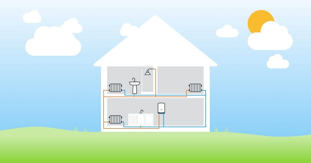 Illustration of a combi boiler in a home