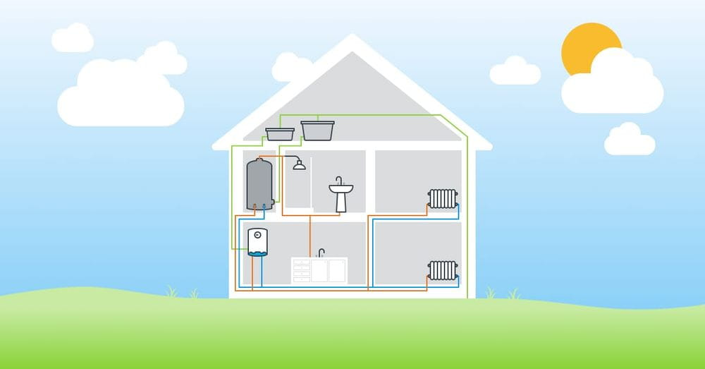 Illustration of a conventional boiler in a home